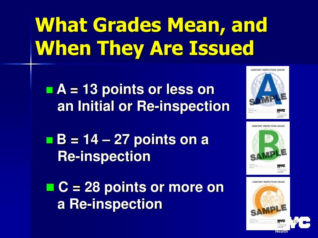 What Grades Mean, and When They Are Issued