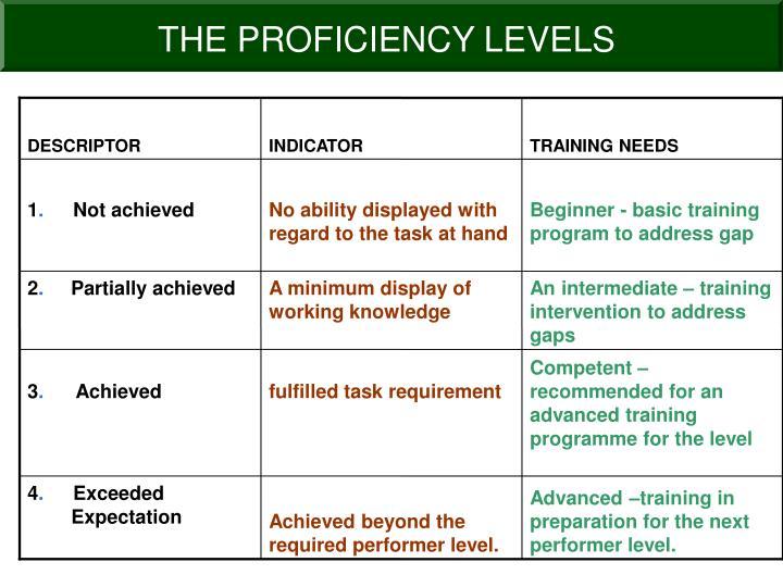 THE PROFICIENCY LEVELS