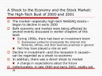 a shock to the economy and the stock market the high tech bust of 2000 and 2001