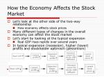 how the economy affects the stock market