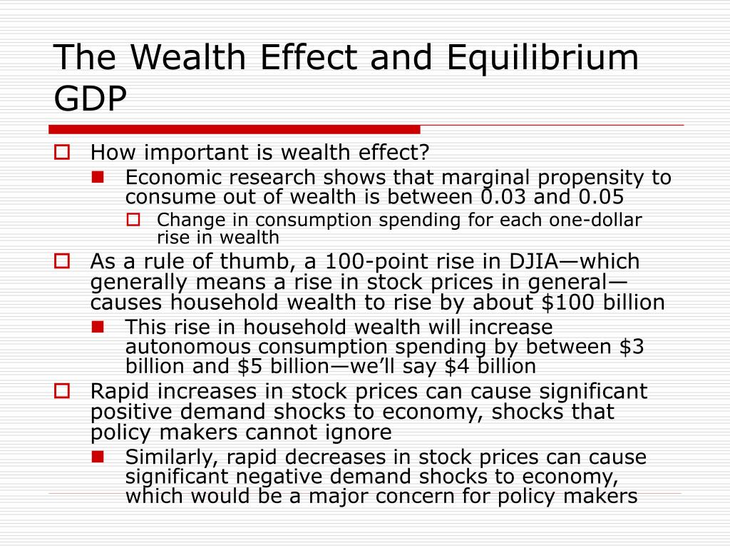 The Wealth Effect and Equilibrium GDP