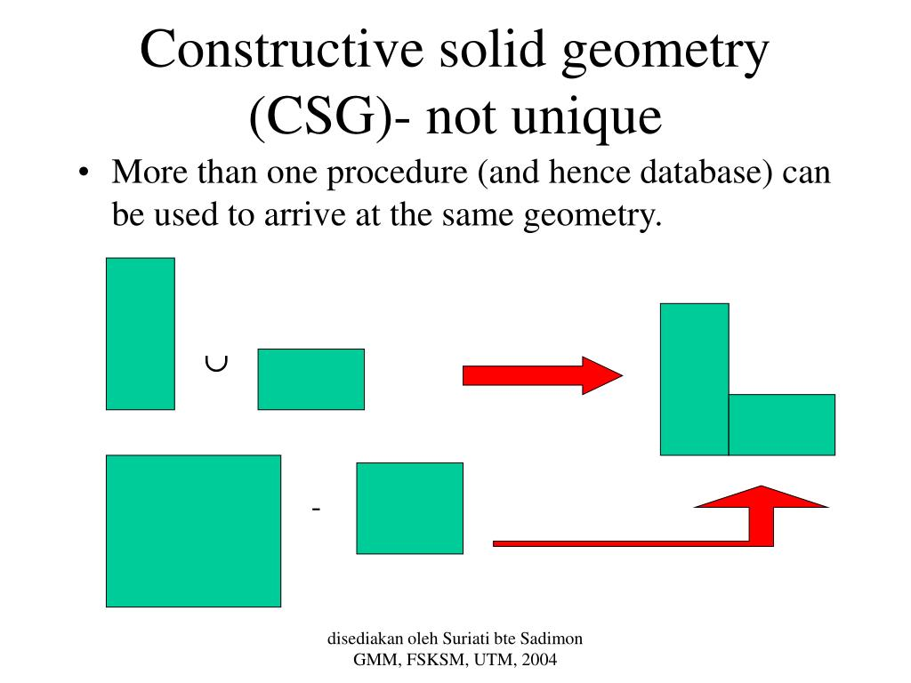 Constructive solid geometry (CSG)- not unique