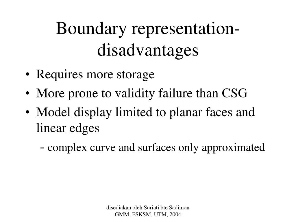 Boundary representation- disadvantages