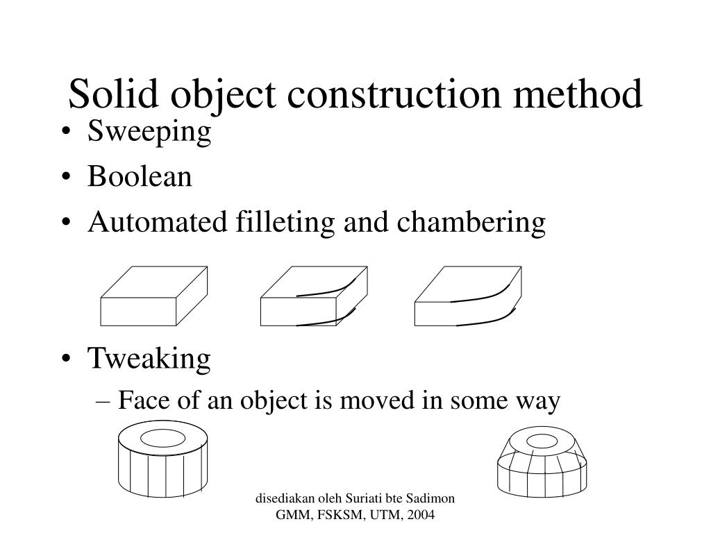 Solid object construction method