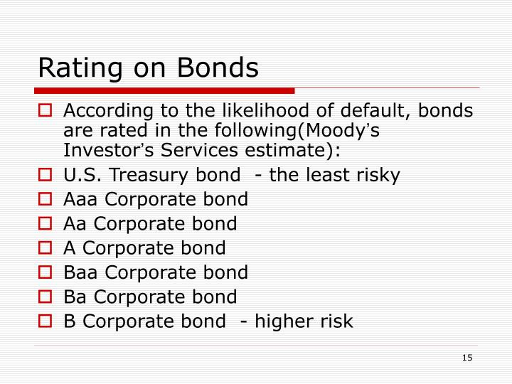 Rating on Bonds