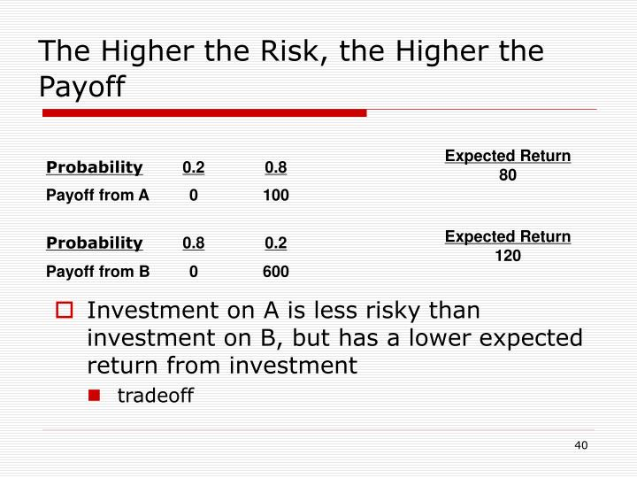 The Higher the Risk, the Higher the Payoff