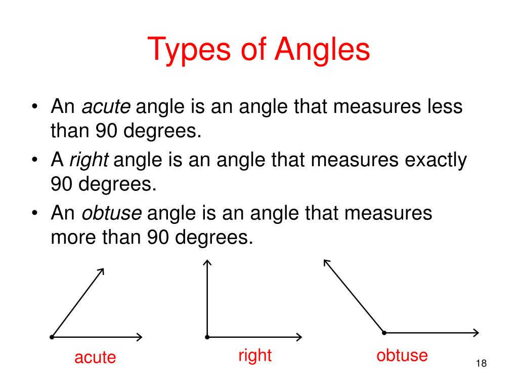 Types of Angles