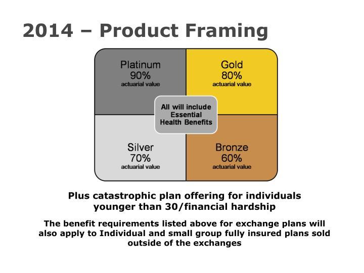 2014 – Product Framing