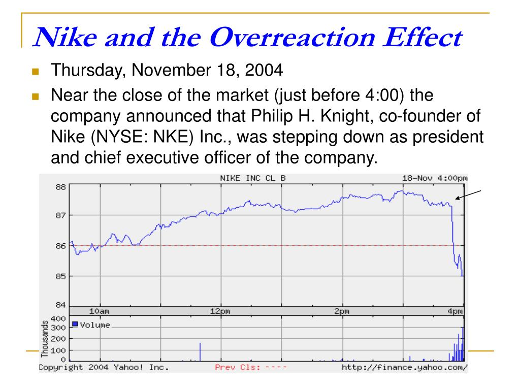 Nike and the Overreaction Effect