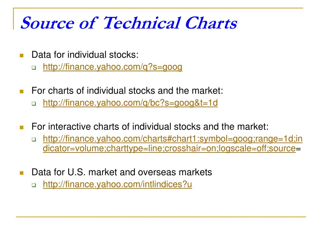 Source of Technical Charts
