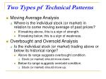 two types pf technical patterns