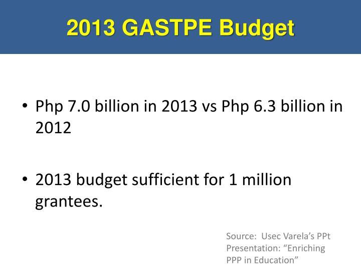 2013 GASTPE Budget