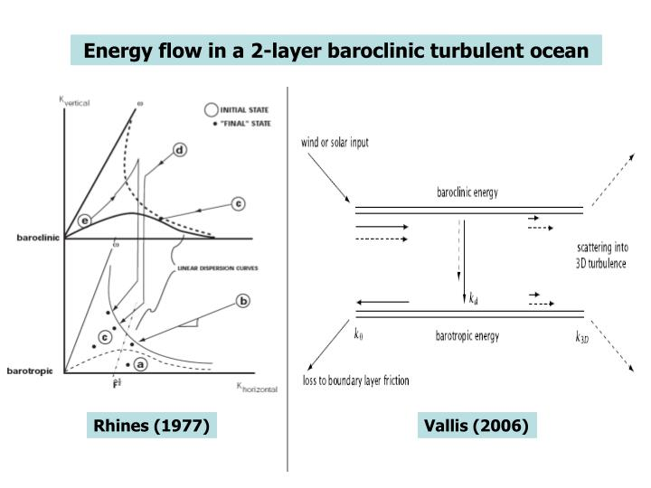 Energy flow in a 2-layer baroclinic turbulent ocean