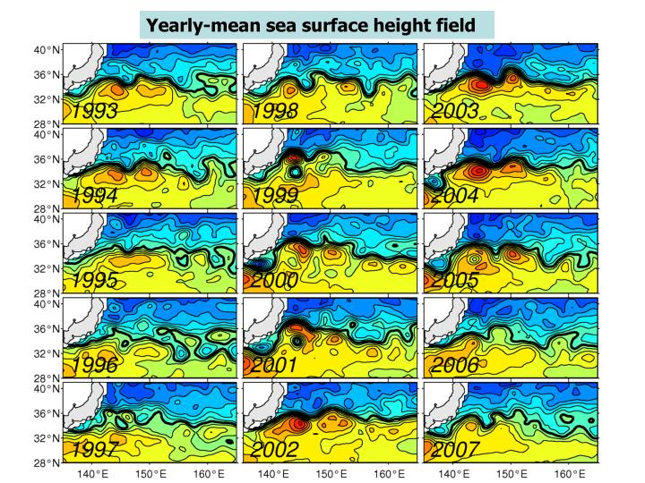 Yearly-mean sea surface height field