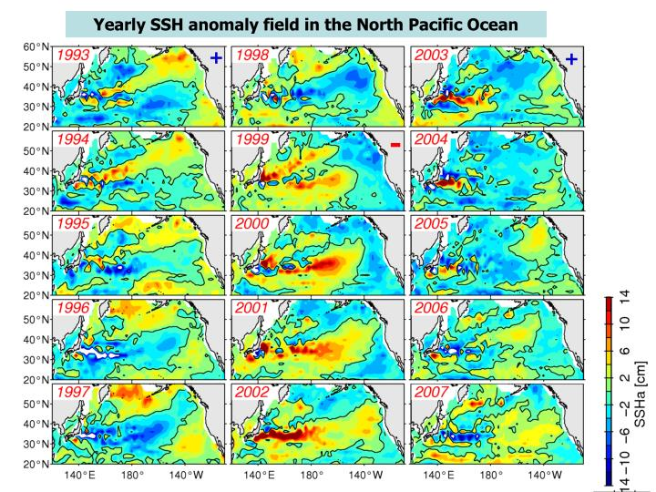Yearly SSH anomaly field in the North Pacific Ocean