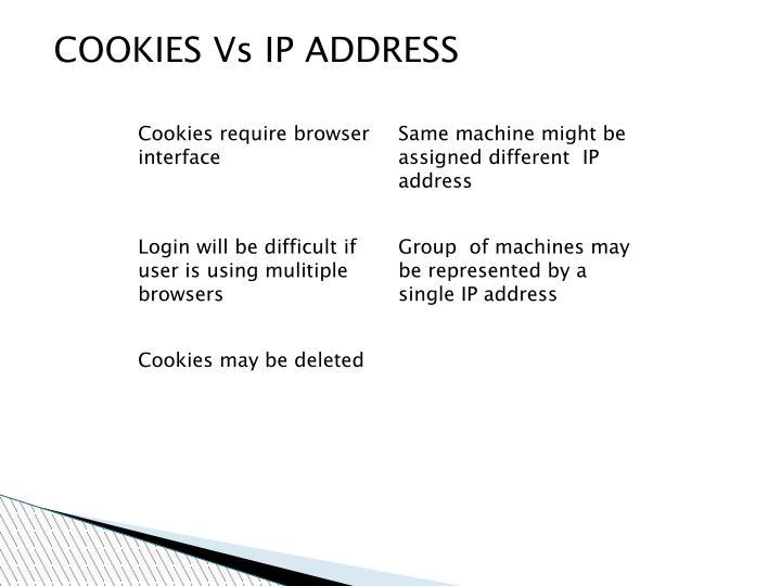 COOKIES Vs IP ADDRESS