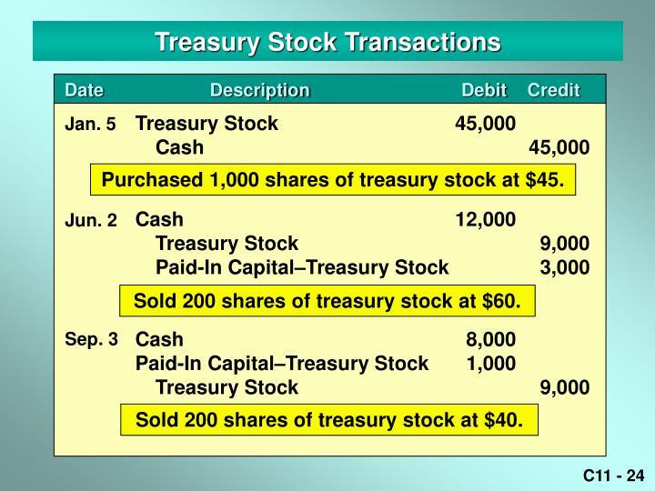 Treasury Stock Transactions
