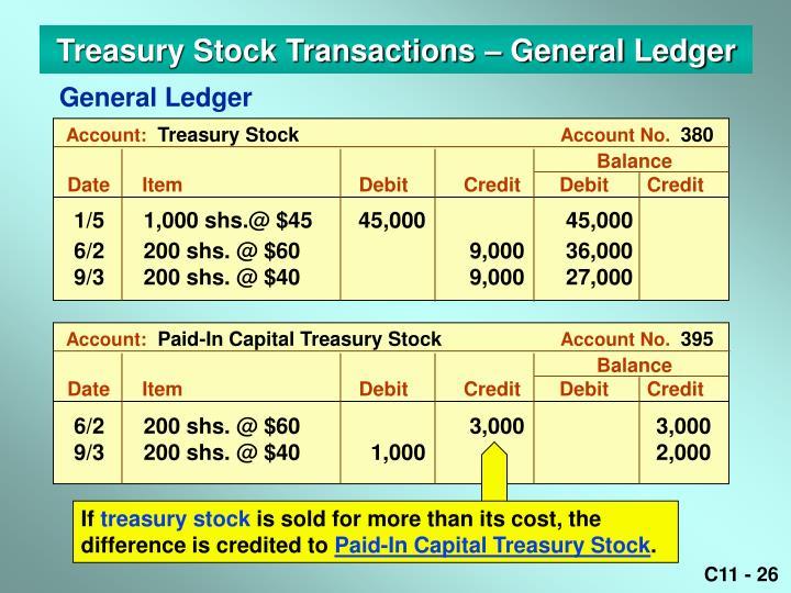Treasury Stock Transactions – General Ledger