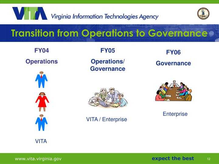 Transition from Operations to Governance