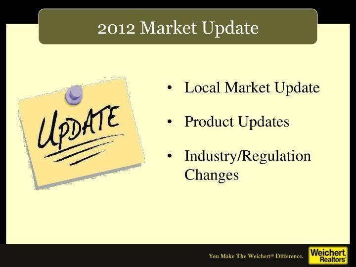 Local Market Update