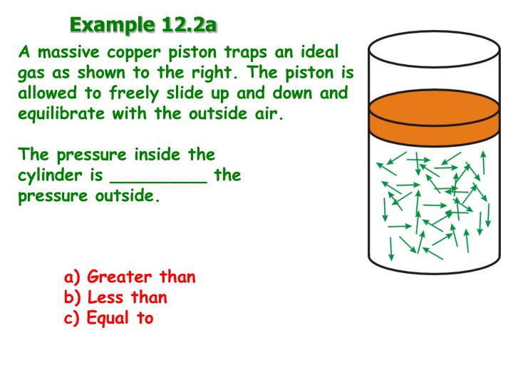 Example 12.2a