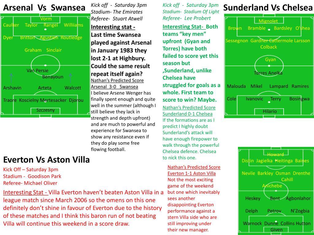 Arsenal  Vs  Swansea