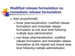 modified release formulation vs immediate release formulation2