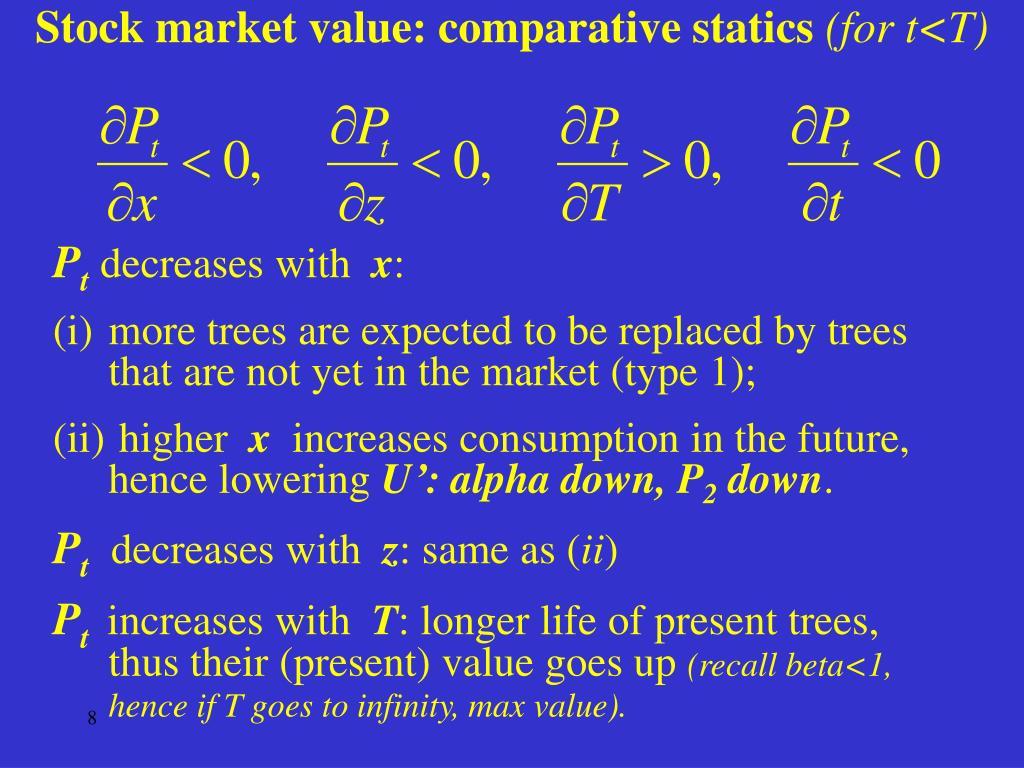 Stock market value: comparative statics