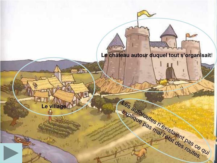 Le château autour duquel tout