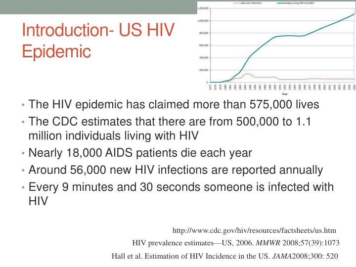 Introduction us hiv epidemic