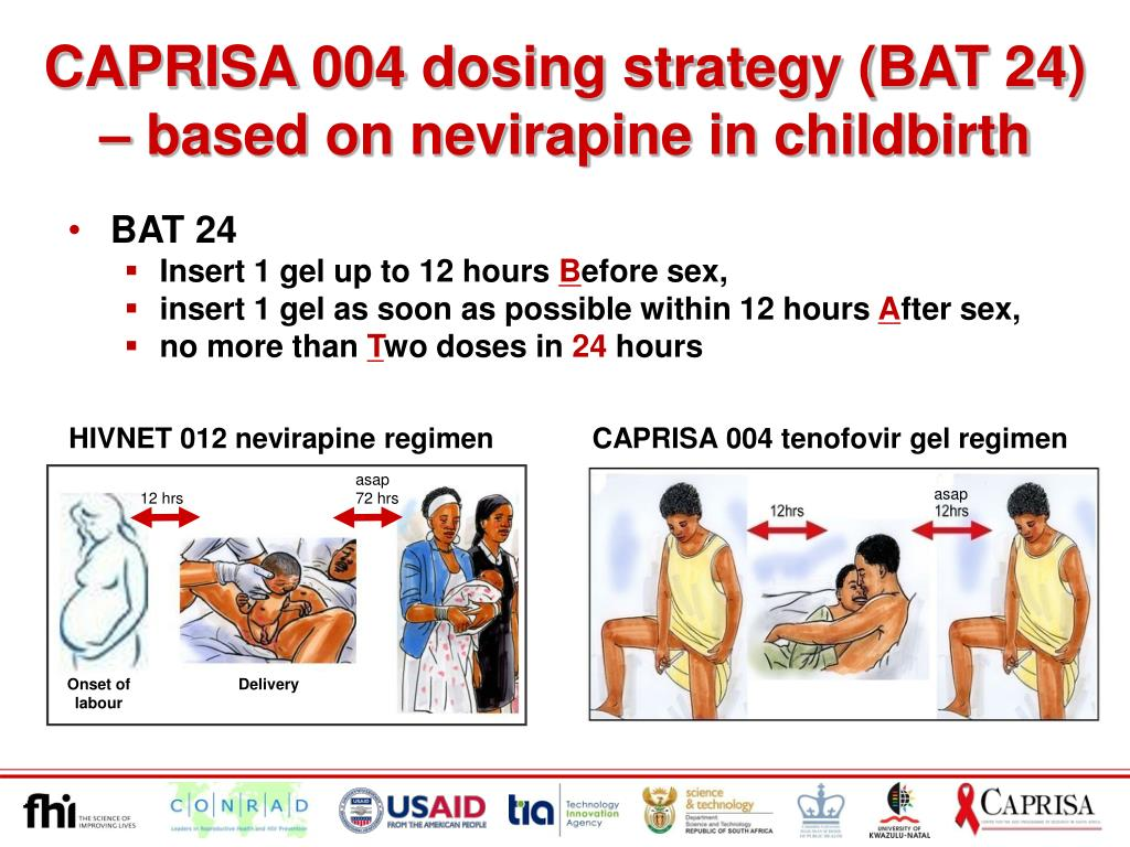 CAPRISA 004 dosing strategy (BAT 24) – based on nevirapine in childbirth