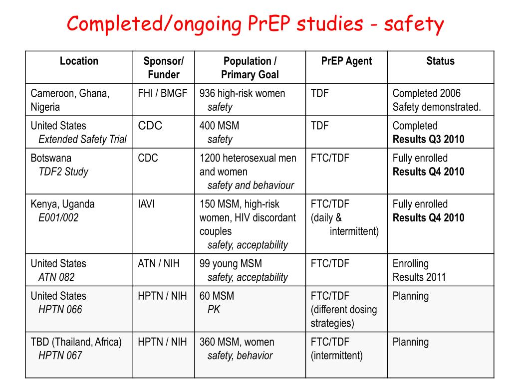 Completed/ongoing PrEP studies - safety