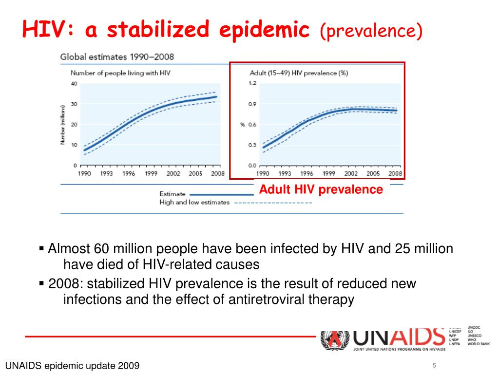 HIV: a stabilized epidemic