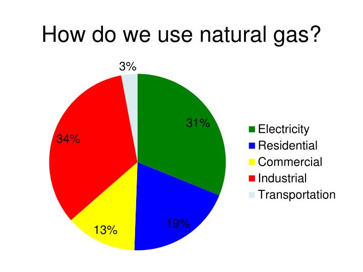 How Do We Use Natural Gas To Get Energy