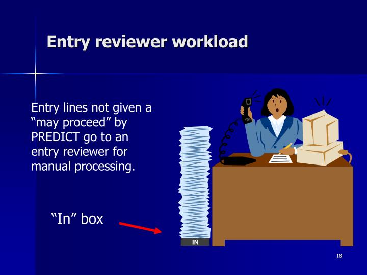 Entry reviewer workload