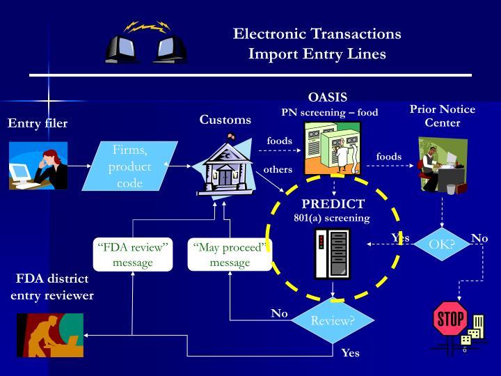 Electronic Transactions