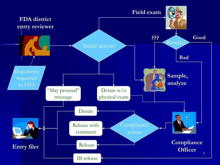 Field exam