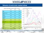 behavior of world stock market indices