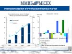 internationalization of the russian financial market