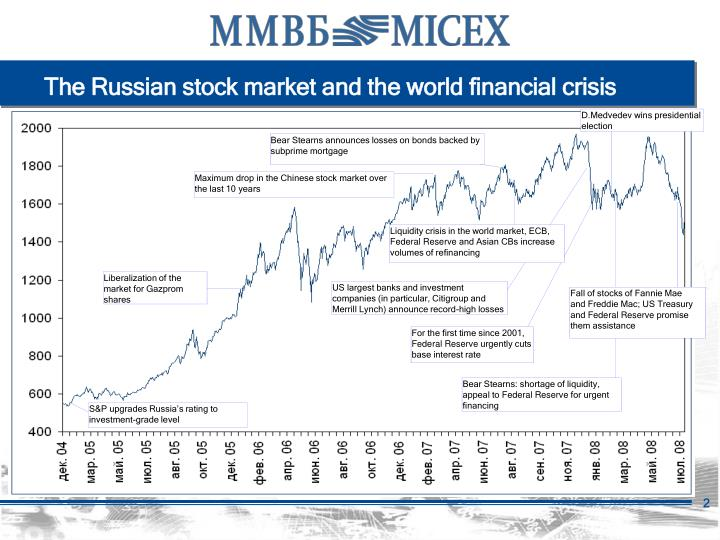 The russian stock market and the world financial crisis