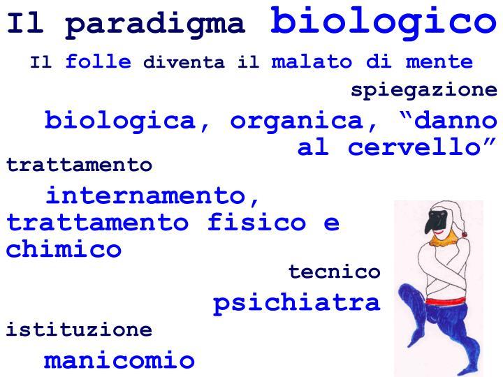 Il paradigma biologico