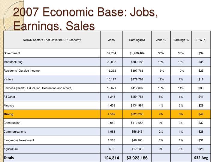 2007 Economic Base: Jobs, Earnings, Sales