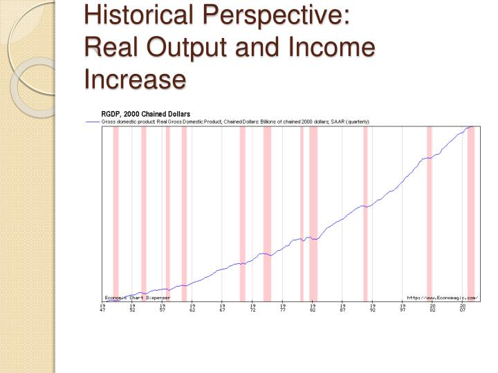 Historical Perspective: