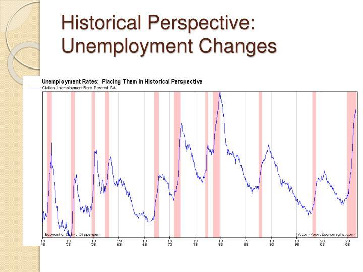 Historical Perspective:  Unemployment Changes