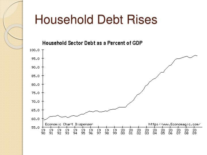 Household Debt Rises