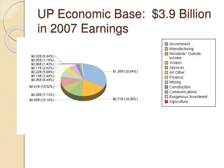 UP Economic Base:  $3.9 Billion in 2007 Earnings