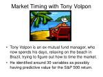 market timing with tony volpon