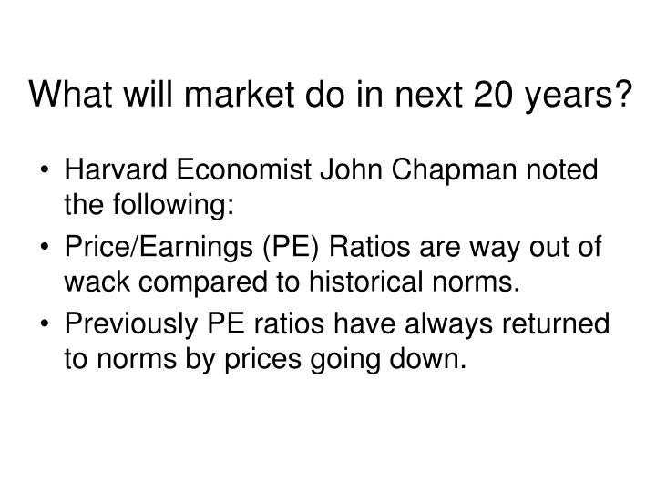 What will market do in next 20 years?