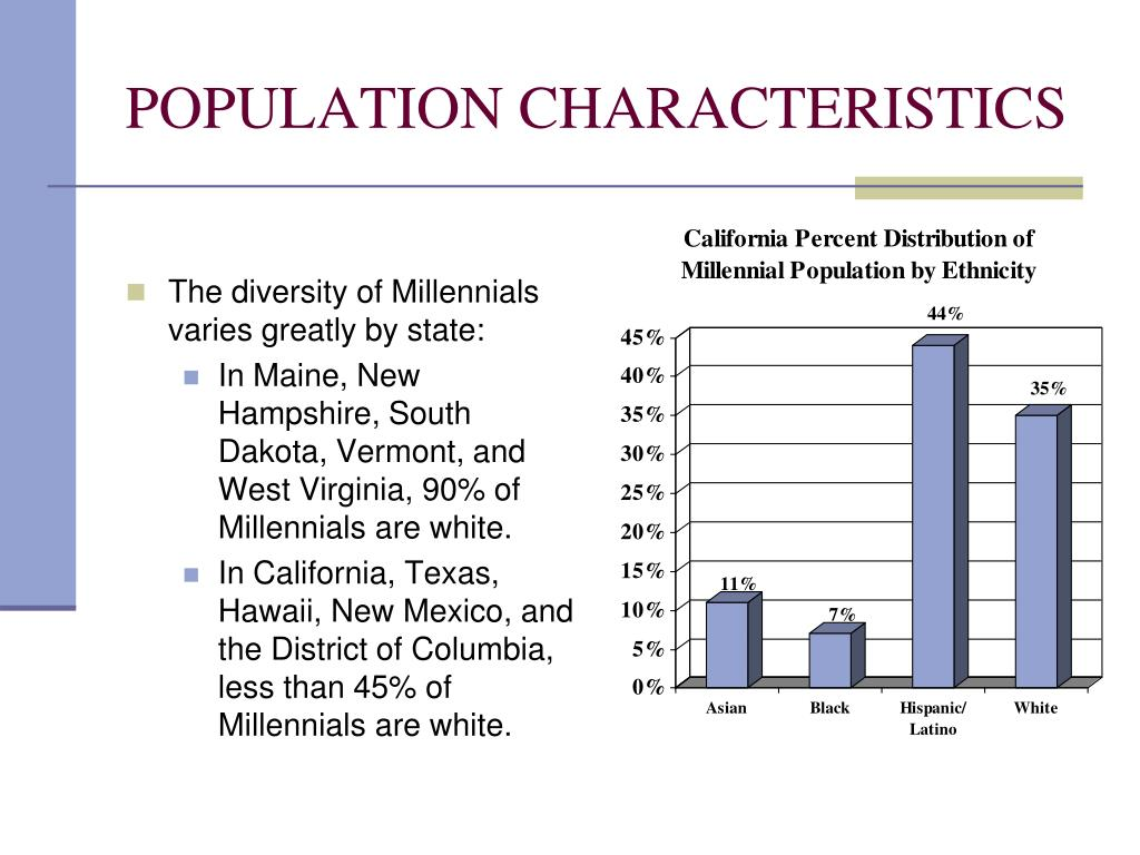 a look at population characteristics Characteristics of disconnected youth estimates of the disconnected youth population range disconnected youth: a look at.
