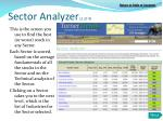 sector analyzer 1 of 4